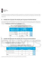 Prueba Rápida de Antígeno [2020] Standard Q Covid-19 AG 3