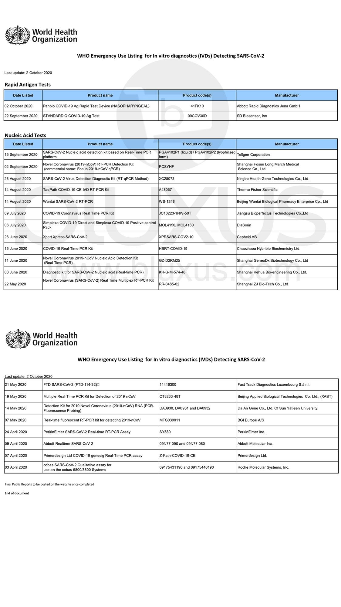 Panbio Abbott Covid 19 AG | Prueba Rápida de Antígeno en Colombia 2