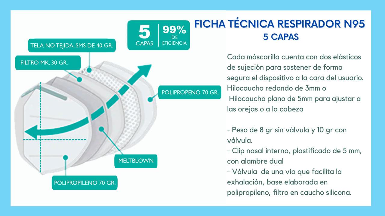 Caracteristicas Respiradores N95 para Niños y Niñas Coleccion 2021